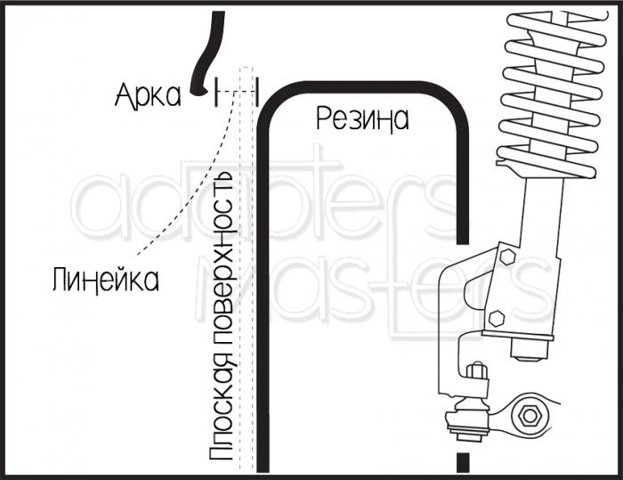 7. Tolshina prostavok (6). Adapters Masters. Колесные проставки и адаптеры. В наличии и под заказ по индивидуальным парамерами