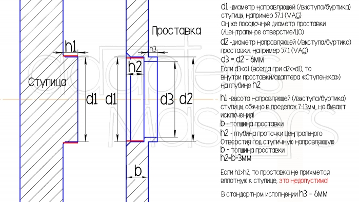 Order-15. Adapters Masters. Колесные проставки и адаптеры.